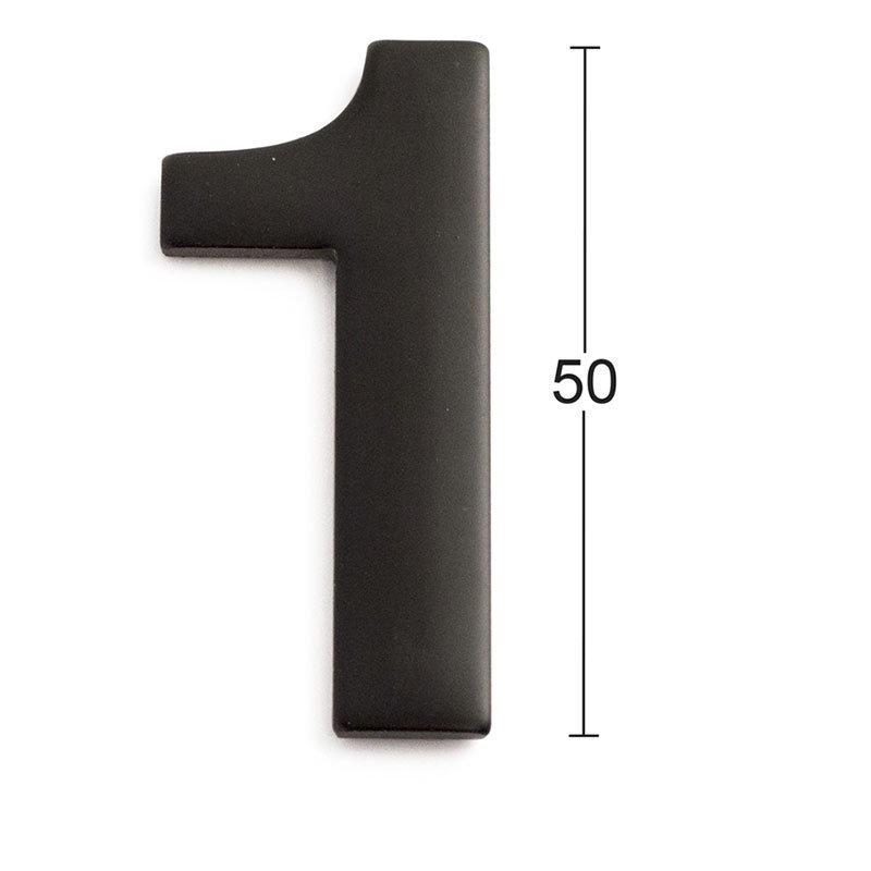 Habo GRF50 Numero