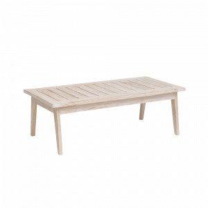 Hillerstorp Wellington Pöytä Valkoinen 120x60 Cm
