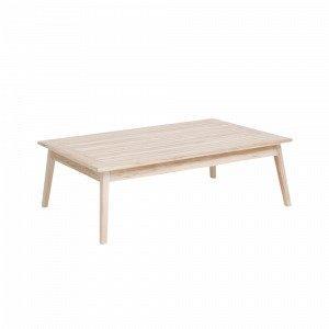 Hillerstorp Wellington Pöytä Valkoinen 80x120 Cm